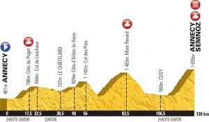profil etape du tour 2013